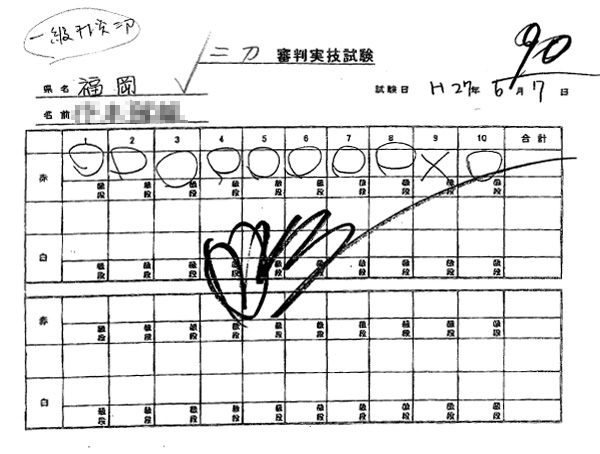 審判合格者 会長のサイン入りの試験用紙